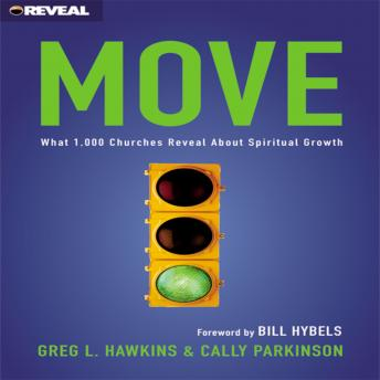 Move: What 1000 Churches Reveal about Spiritual Growth, Cally Parkinson, Greg L. Hawkins