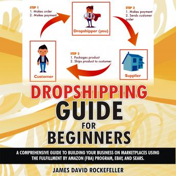 Dropshipping Guide for Beginners: A comprehensive guide to building your business on marketplaces using the Fulfillment by Amazon (FBA) program, eBay, and Sears, James David Rockefeller