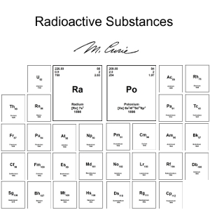 Radioactive Substances, Marie Curie